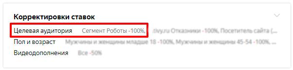 Корректировка ставок Яндекс Директ