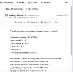 Расчёт цены Яндекс директ