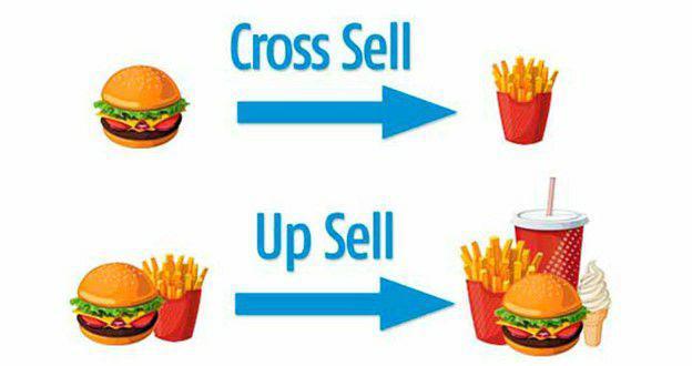 Техники для увеличения объемов продаж