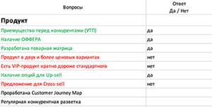 чек-лист от key-client.ru