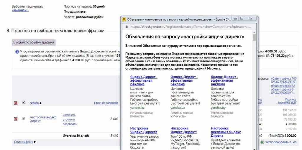 Прогноз Яндекс Директ